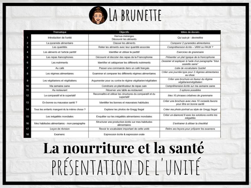 Nourriture & Santé - Présentation de l'unité