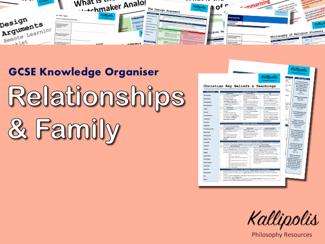 Relationships & Family - GCSE RS Knowledge Organiser