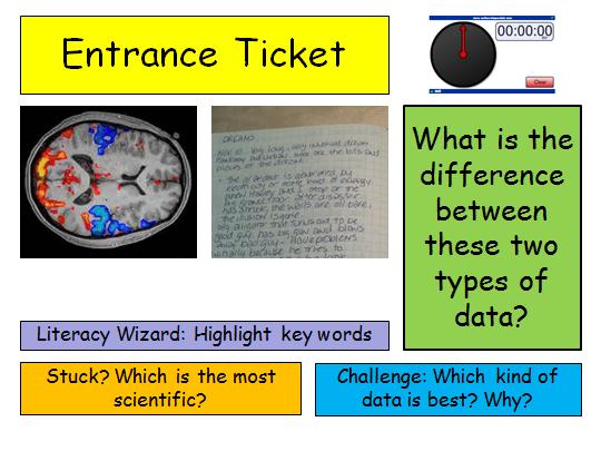 Edexcel Psychology (9-1) GCSE New Spec Unit 1 Lesson 10 - Qualitative vs Quantitative Data
