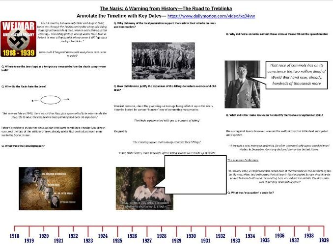 The Nazis: A Warning .... The Road to Treblinka-  Support Worksheet for BBC TV Documentary