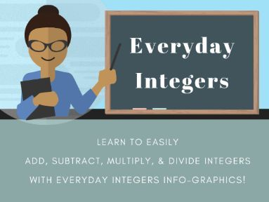 Everyday Integers_Rules For Integer Operations_Info-Graphics