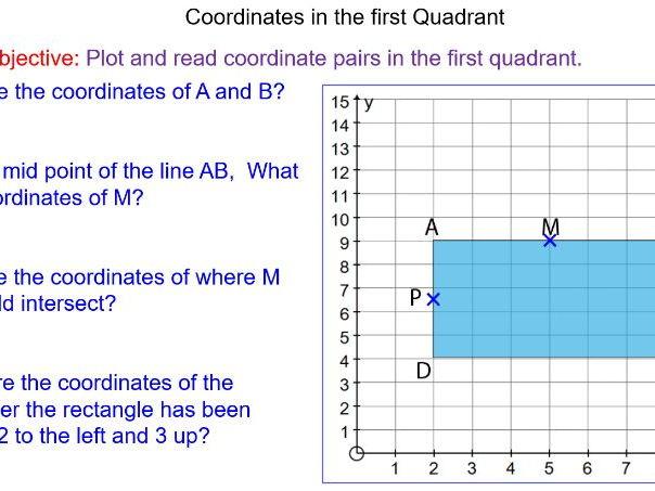 Secondary Algebra Teaching Resources Co Ordinates Tes