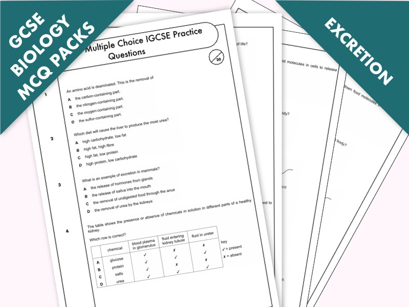 GCSE Biology: Multiple-Choice Topic Question Pack On Excretion