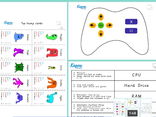 Primary Computing Curriculum Overview