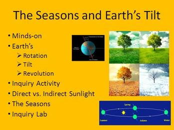 The Seasons and Earth's Tilt - PowerPoint Lesson, Activities & Student Notes
