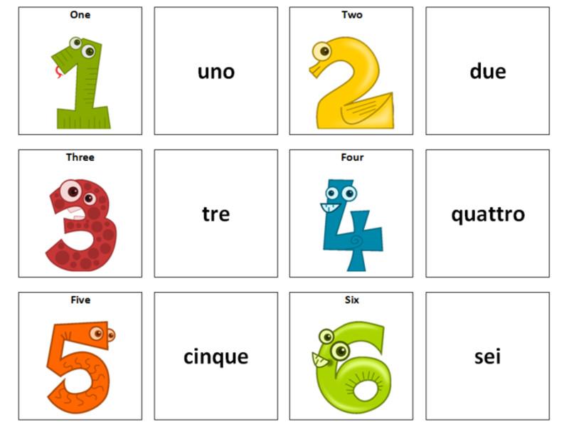 Numbers: Italian Vocabulary Card Sort