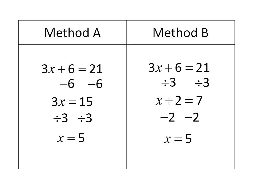Solving linear equations of the form ax+b=c