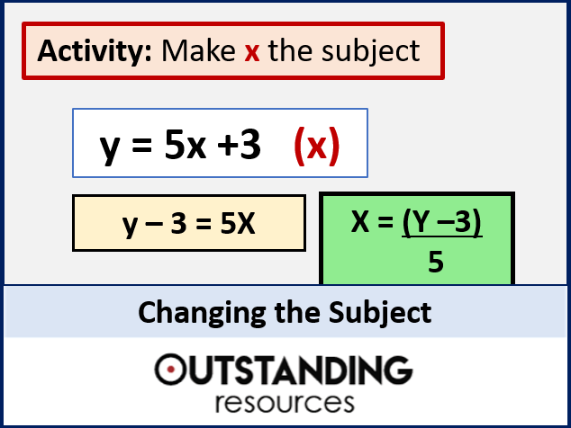 Rearranging Formula or Changing the Subject (+ worksheet)