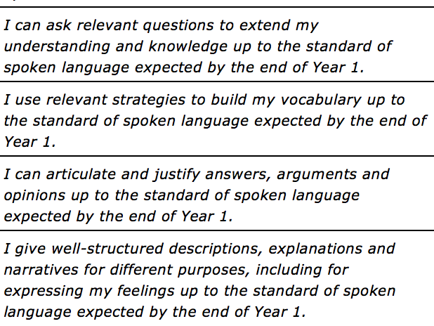 Year 1 Speaking  Child Speak Targets NC 2014