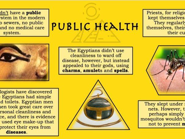 Ancient Egyptian Health