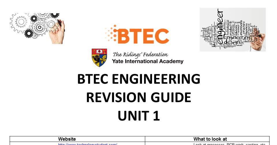 btec engineering level  unit  exam  dodge reviews