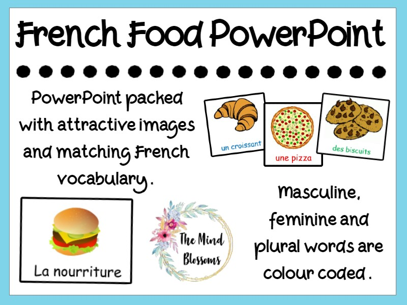 French Café: Food Vocabulary PowerPoint