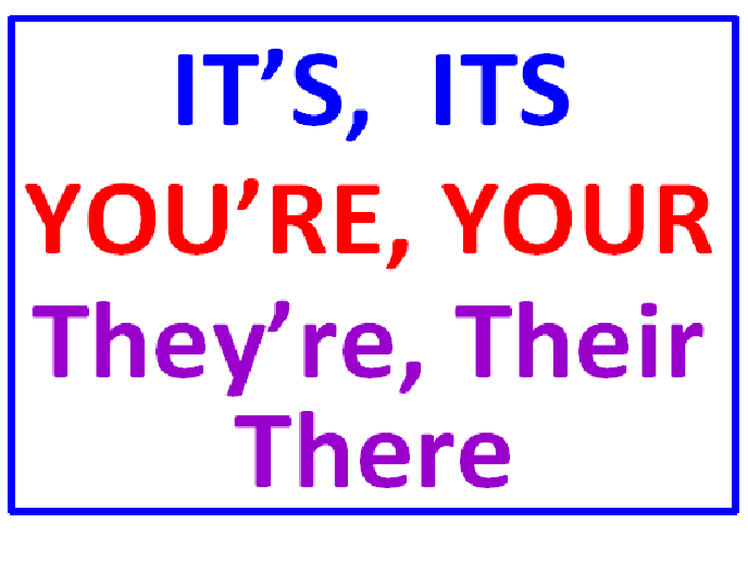 Homophones It's, Its, You're, Your, They're, Their, There