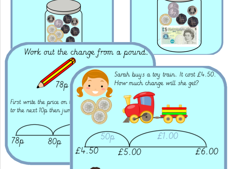 Year 3 Money Finding Change  Using a Number Line (Follows White Rose Schemes of Learning)