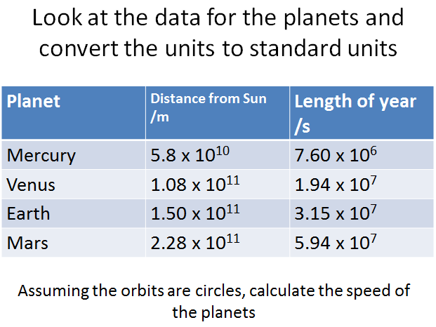 GCSE Science / Physics / Astronomy (AQA P8) Orbital Motion & Satellites (Lesson plan & PowerPoint)