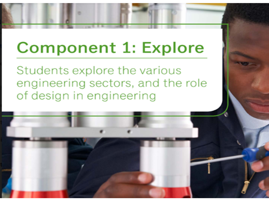 Engineering tech award Component 1 Learning Aim A