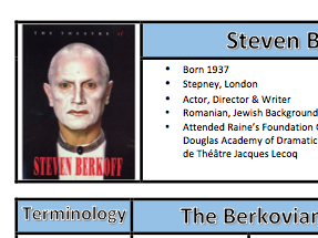 Steven Berkoff - The Berkovian Aesthetic Handout / Revision Sheet