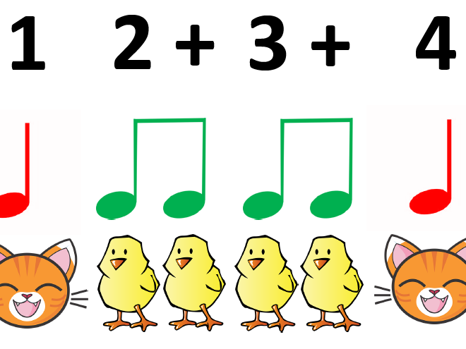 Animal Music Notation Rhythm Cards EYFS & KS1 Quavers & Semibreves Pack
