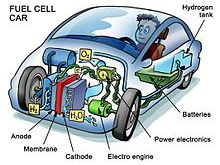 Cells, batteries and FUEL CELLS - whole lesson plus example exam questions