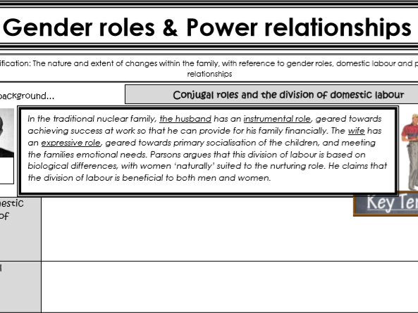 AQA Sociology - Year 1 - Families & Households -Conjugal roles, decision making & domestic violence