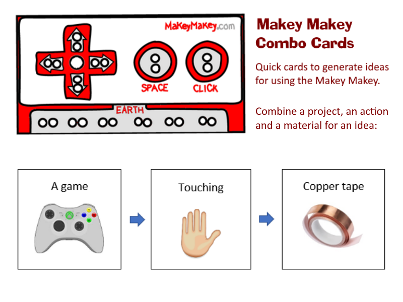 Makey Makey Combination Cards