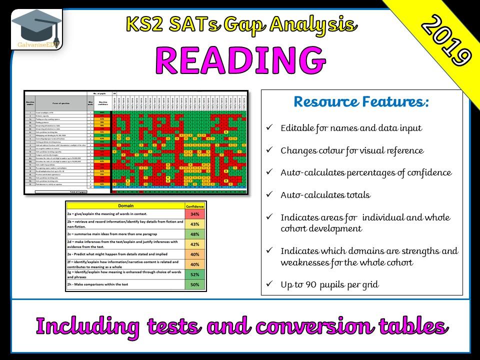 KS2 2019 SATs Reading Gap Analysis / Question Level Analysis (QLA)