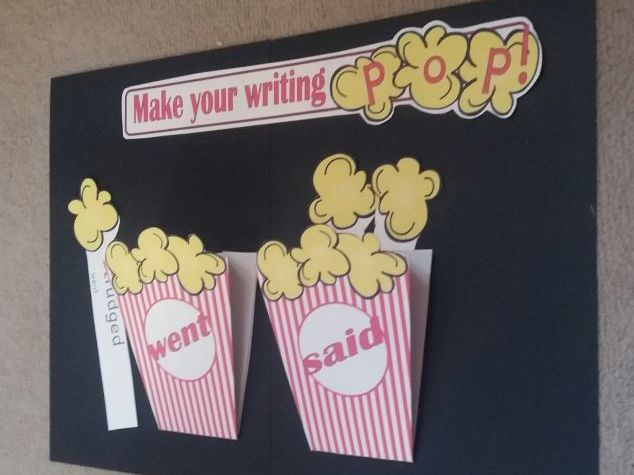 Make Your Work Pop! Synonyms Display, Starter, Intervention for Interactive English Working Wall