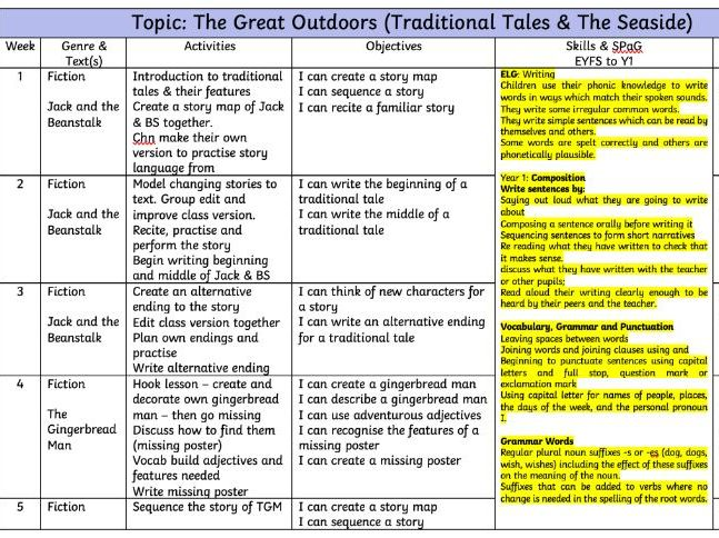 Year 1 English MTP The Great Outdoors Topic