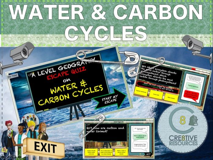 Water and Carbon Cycles - A Level Geography