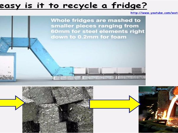 GCSE Chemistry Recycling Metals & Life Cycle Assessment Lesson Powerpoint (Edexcel 9-1 SC11d CC11d)