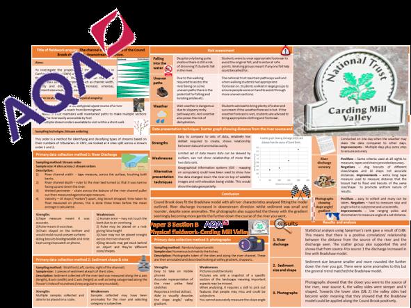 AQA Paper 3 - Carding Mill Valley  fieldwork knowledge organiser (UNEDITABLE)