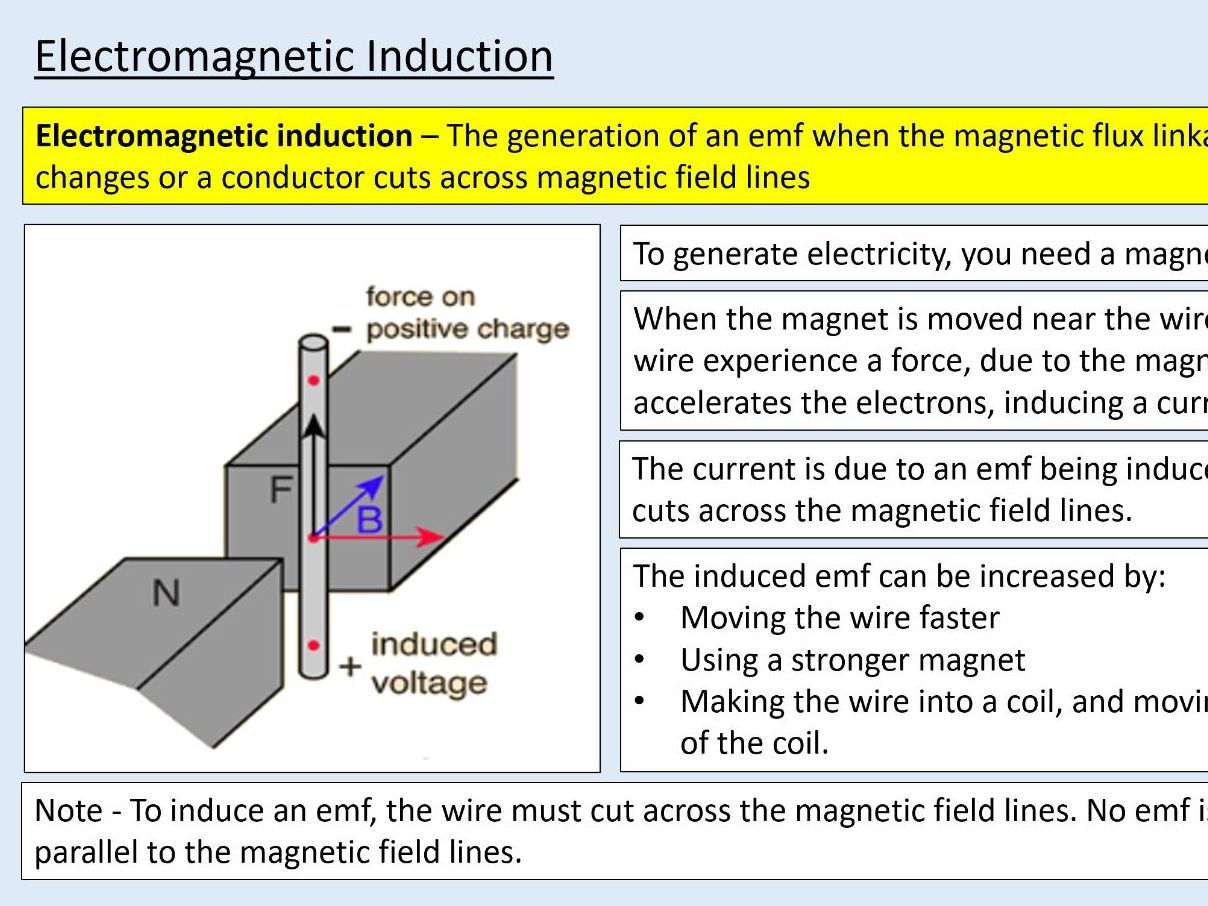 (Chapter 25 BUNDLE) A level Physics - Fields - Electromagnetic induction