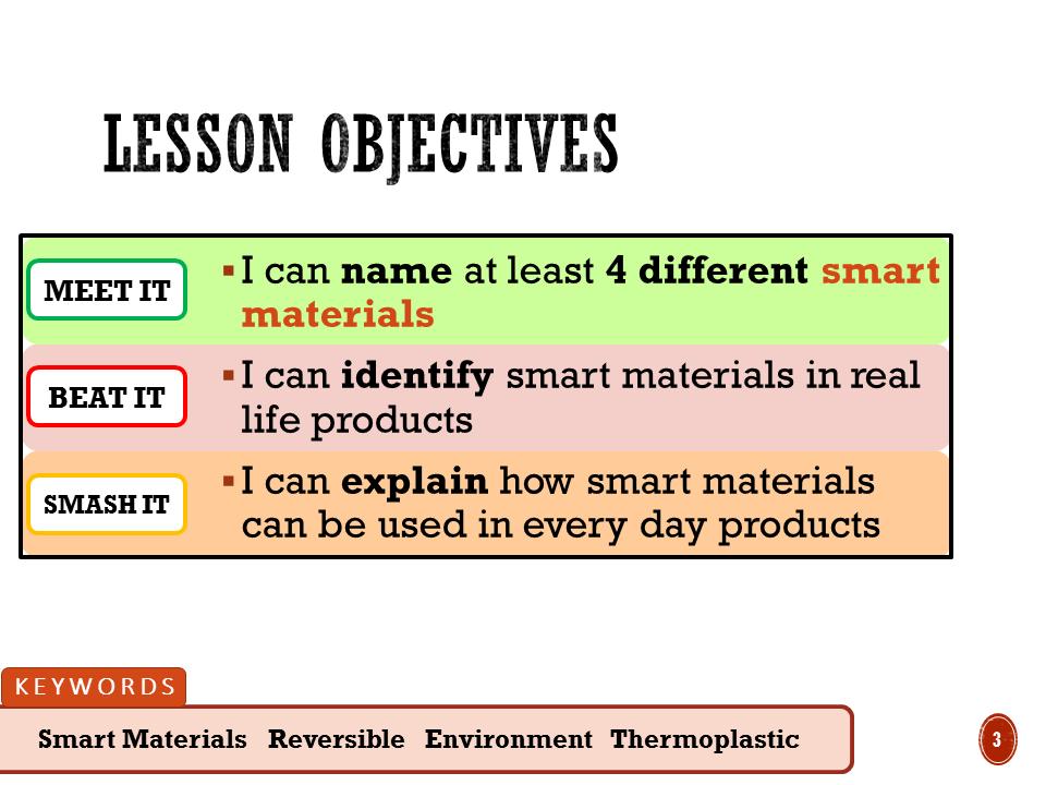 KS3 Design & Technology - Smart Materials