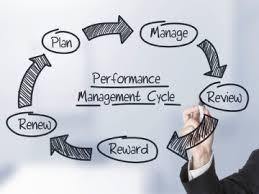 Performance Management Bundle