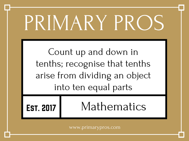 Count up and down in tenths; recognise that tenths arise from dividing an object into ten equal part