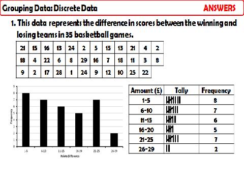 Grouping Discrete Data