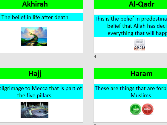 Islam display of keywords and definitions for new GCSE AQA Religious studies