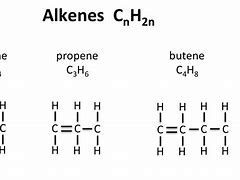 OCR A level Chemistry the Chemistry of Alkenes