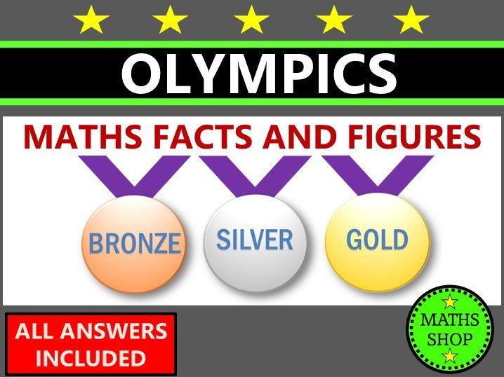 Tokyo Olympics Maths