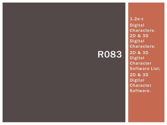 R083 - Creating Digital Characters, Characters & Software [LO1.2], CAMNATS, Creative iMedia Lvls 1/2
