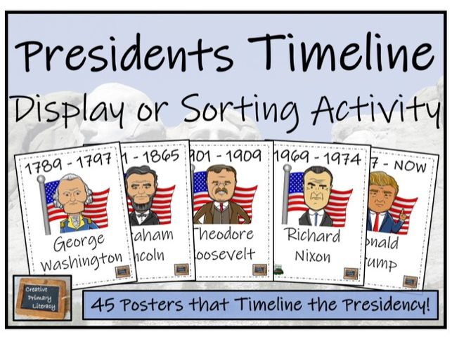 KS2 / KS3 U.S. Presidents Timeline Display and Research & Sorting Activity