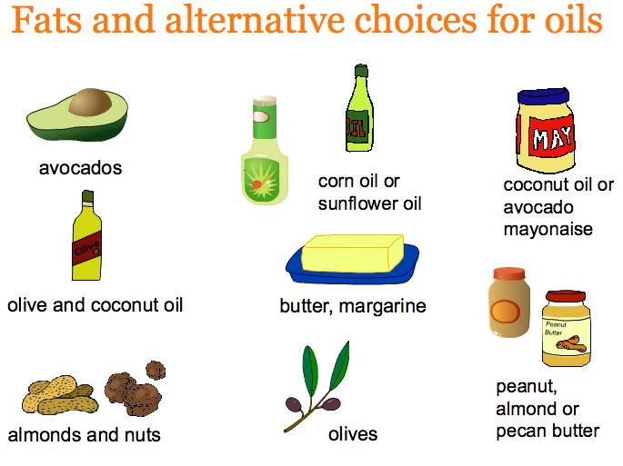 Complete Food Groups; Vegan Friendly too!