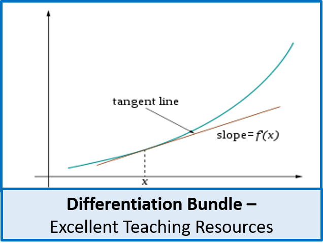 Algebra: Differentiation Bundle (3 lessons + Resources) - perfect for AS Level