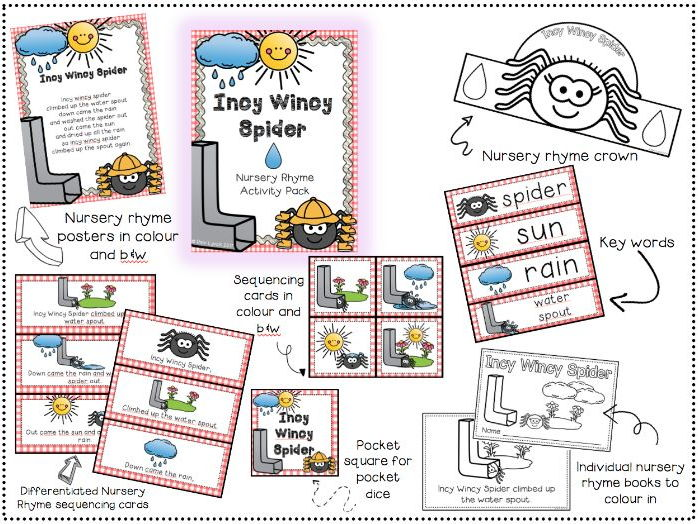 Incy Wincy Spider Nursery Rhyme Activity Pack