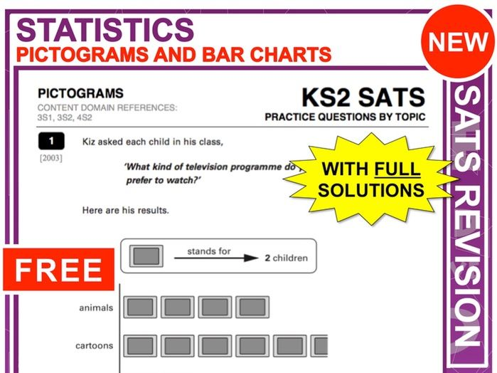 KS2 Maths (Pictograms + Bar Charts)