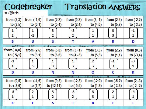Codebreaker: Translation