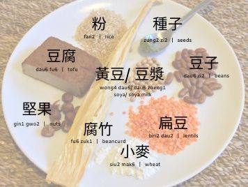 Cantonese vegan food poster