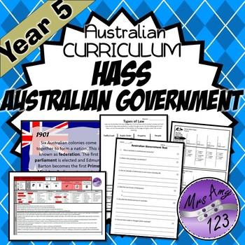 Year 5 HASS Unit- Australian Government - Civics & Citizenship