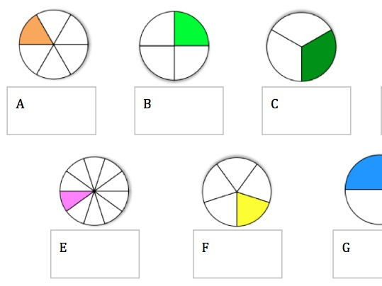 Maths Key Stage 2 Year 3 Fractions - ordering and comparing.  Colourful & hands-on.
