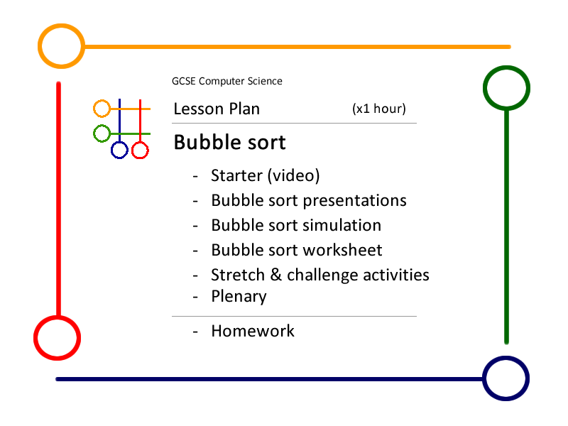 Lesson:   Bubble sort, (lesson plan  & x 6 resources)